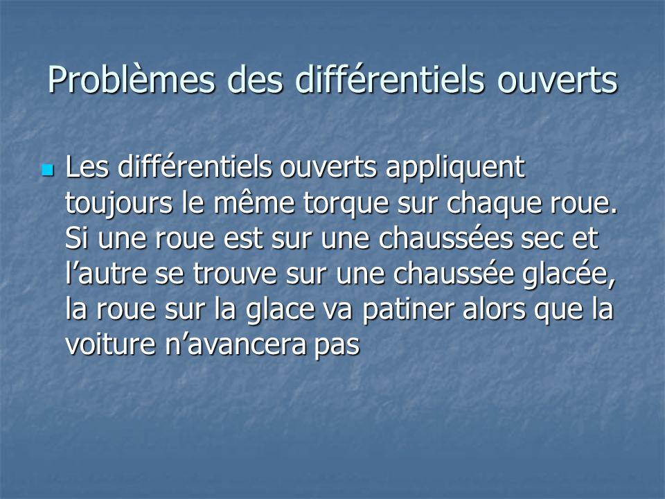 Problèmes des différentiels ouverts