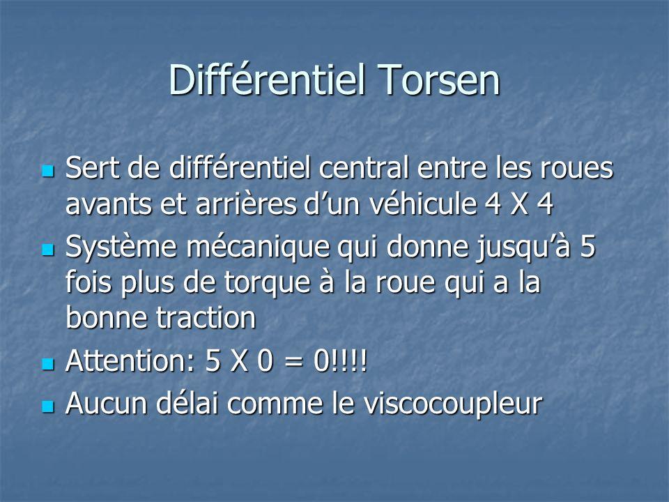 Différentiel Torsen Sert de différentiel central entre les roues avants et arrières d'un véhicule 4 X 4.