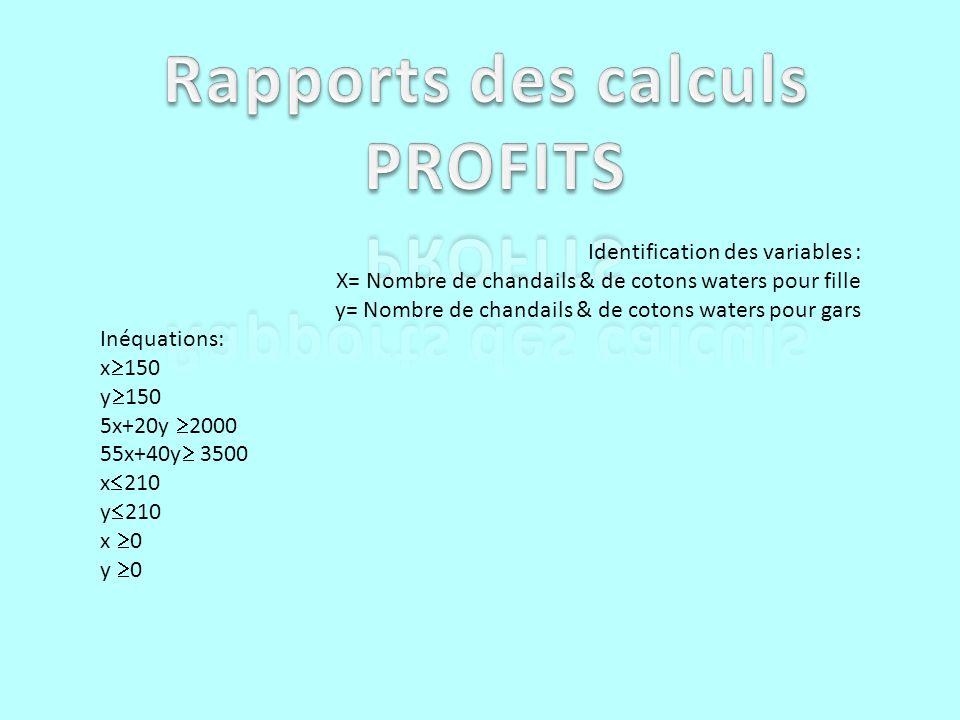 Rapports des calculs PROFITS