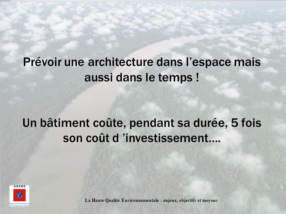 Prévoir une architecture dans l'espace mais aussi dans le temps !