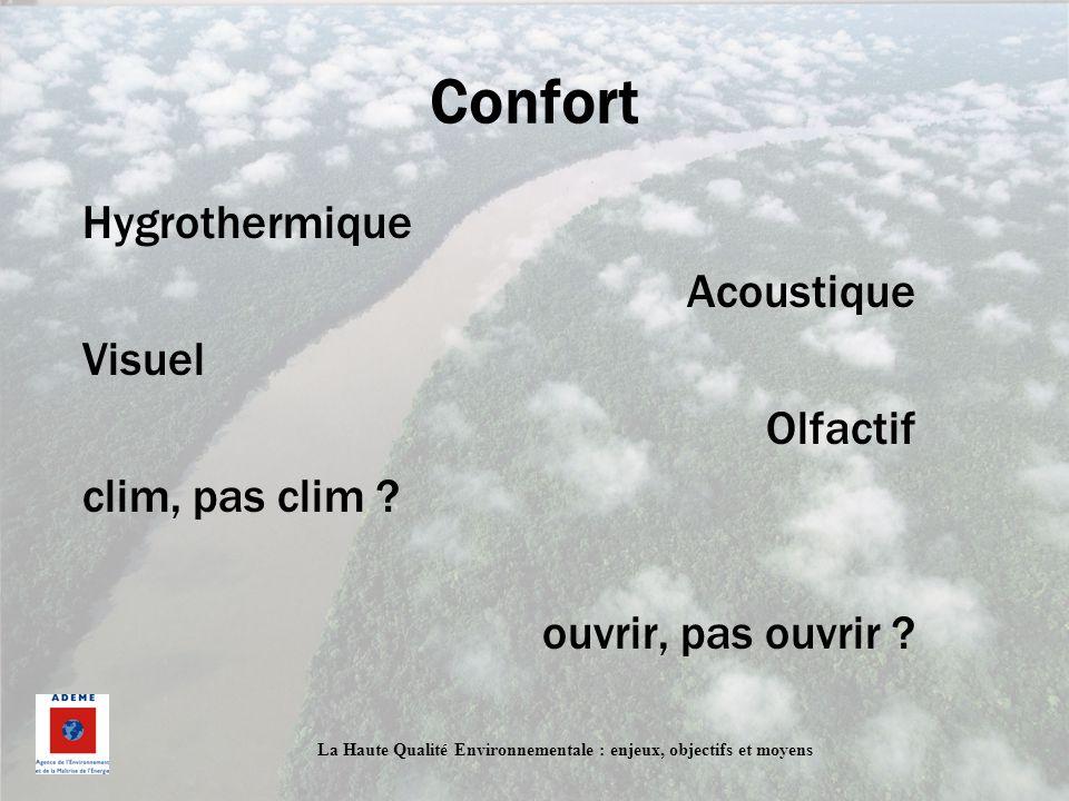 Confort Hygrothermique Acoustique Visuel Olfactif clim, pas clim