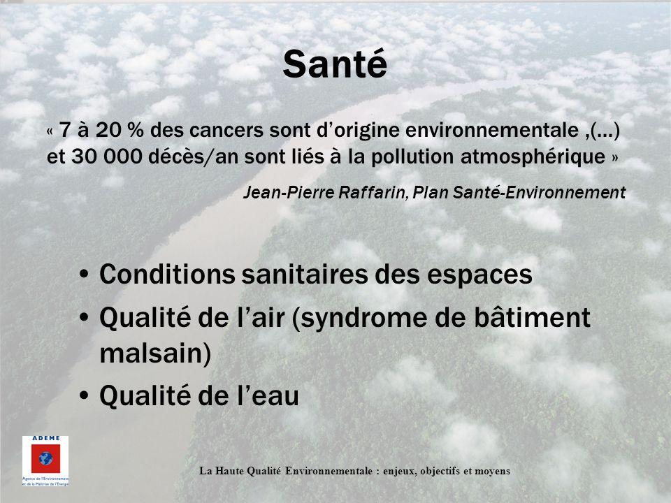 Santé Conditions sanitaires des espaces