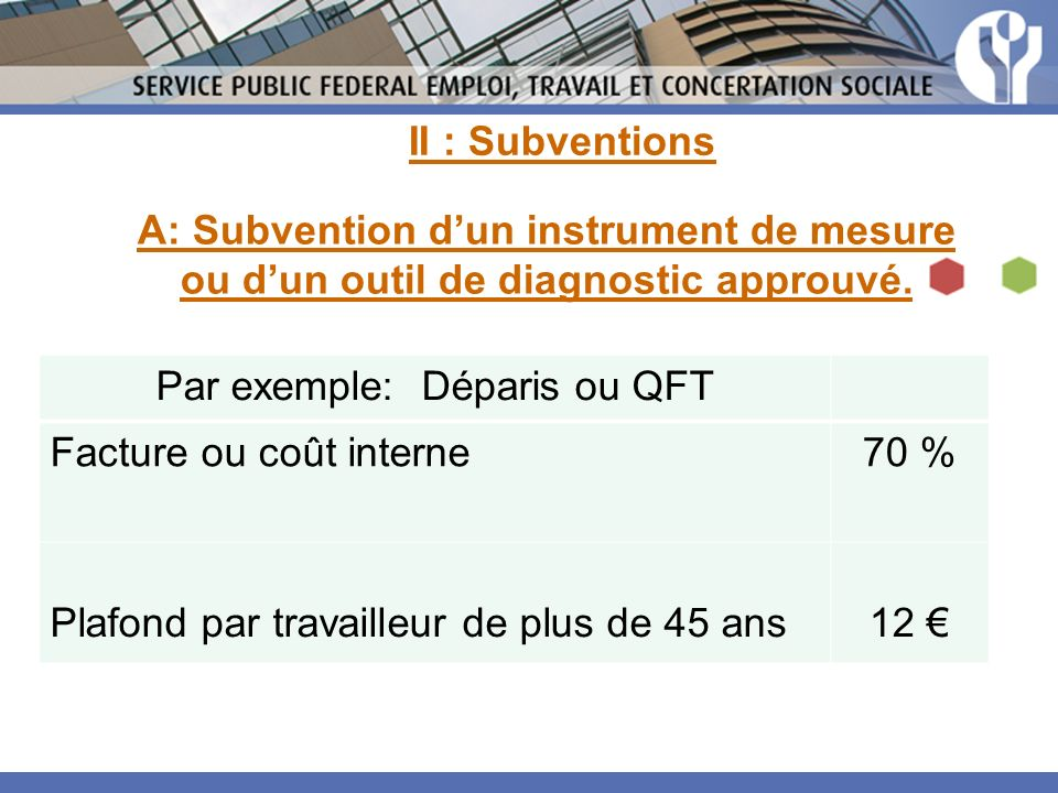 II : Subventions A: Subvention d'un instrument de mesure