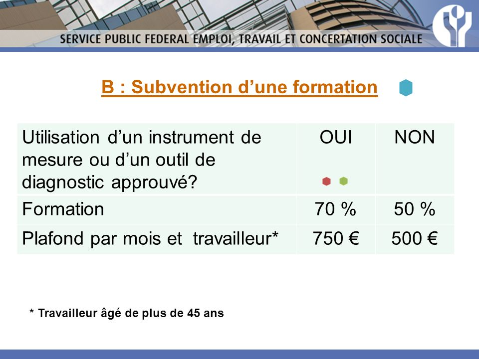 B : Subvention d'une formation
