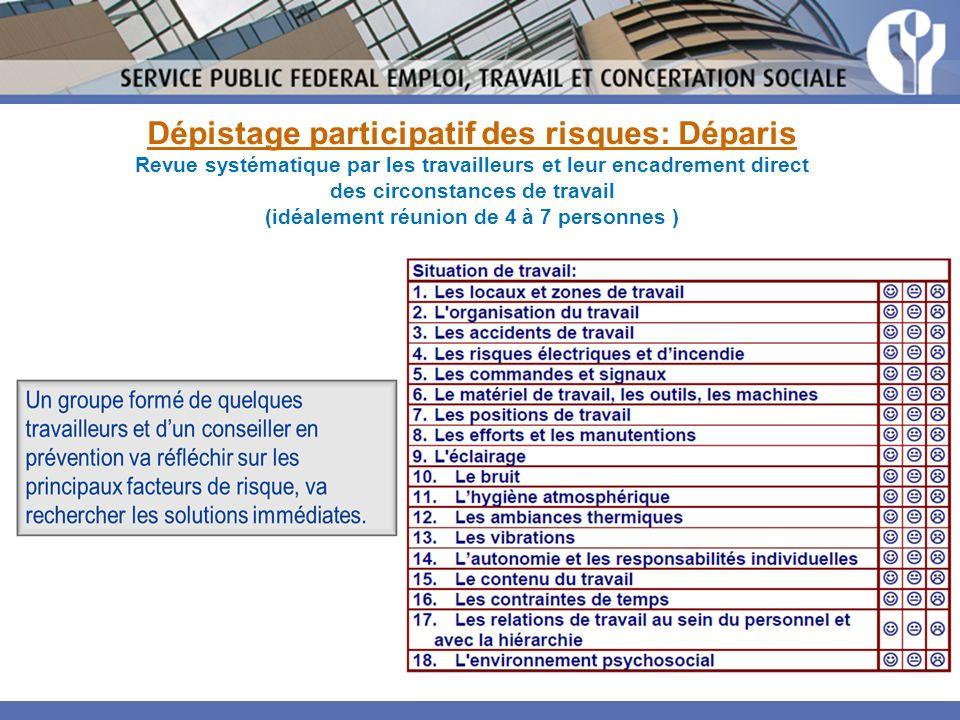 Dépistage participatif des risques: Déparis Revue systématique par les travailleurs et leur encadrement direct des circonstances de travail (idéalement réunion de 4 à 7 personnes )