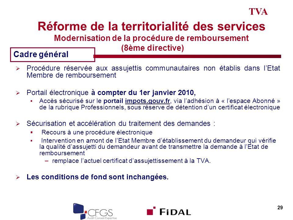 TVA Réforme de la territorialité des services Modernisation de la procédure de remboursement (8ème directive)