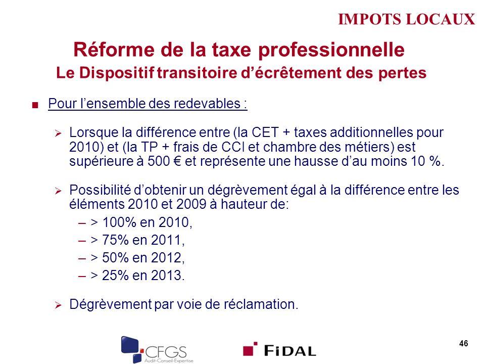 IMPOTS LOCAUX Réforme de la taxe professionnelle Le Dispositif transitoire d'écrêtement des pertes.