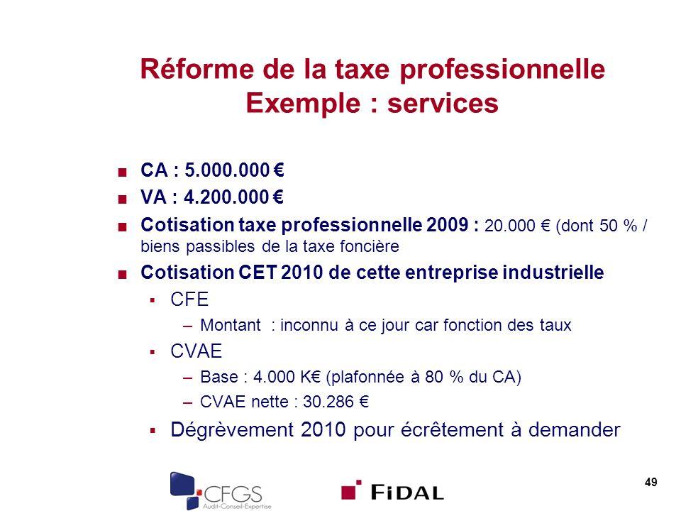 Réforme de la taxe professionnelle Exemple : services