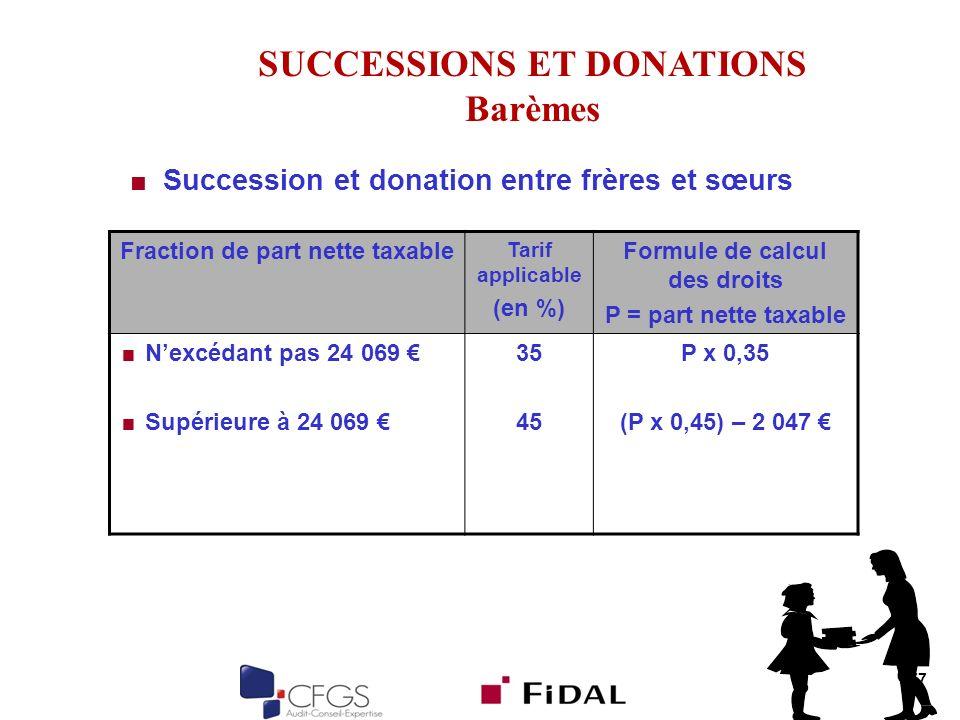 SUCCESSIONS ET DONATIONS Barèmes