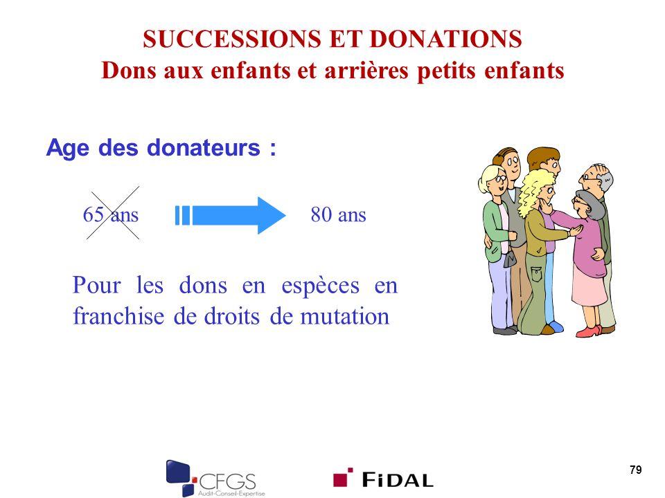 SUCCESSIONS ET DONATIONS Dons aux enfants et arrières petits enfants