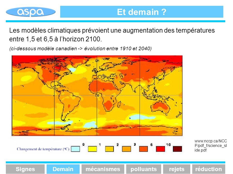 Et demain Les modèles climatiques prévoient une augmentation des températures entre 1,5 et 6,5 à l'horizon 2100.