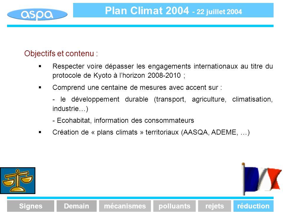 Plan Climat 2004 - 22 juillet 2004 Objectifs et contenu :