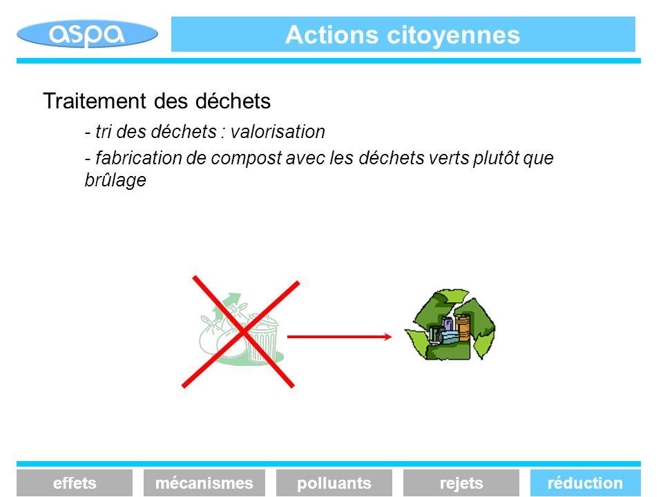 Actions citoyennes Traitement des déchets