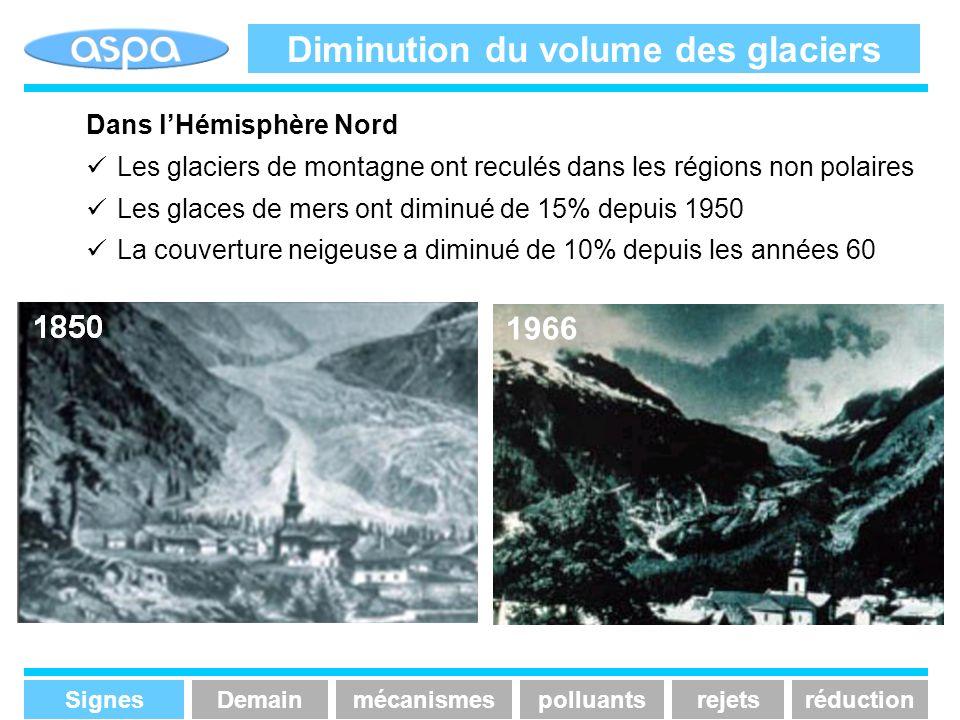 Diminution du volume des glaciers