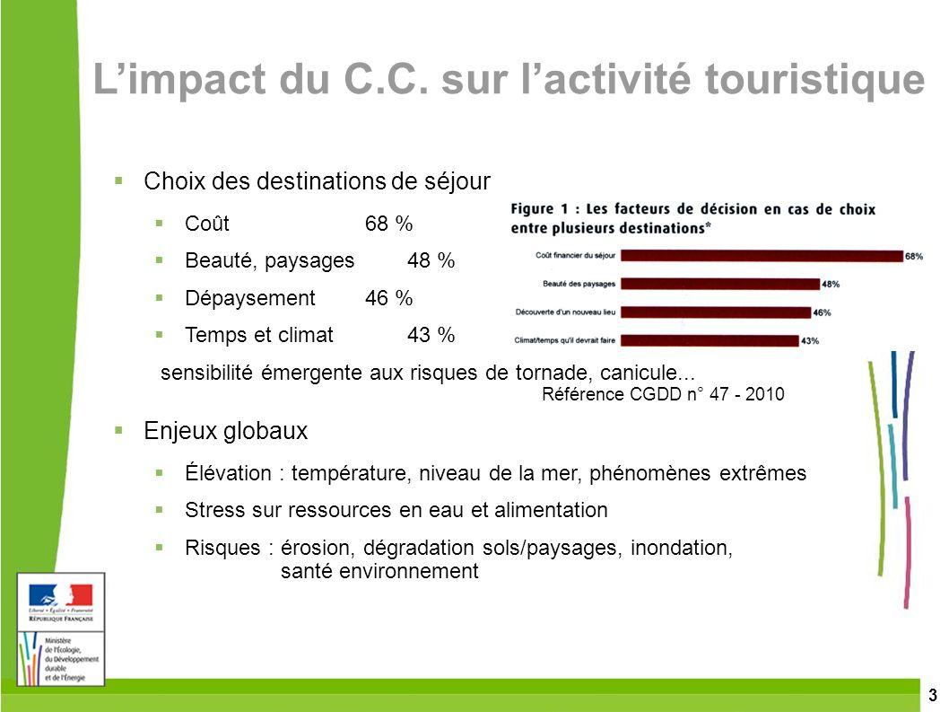 L'impact du C.C. sur l'activité touristique