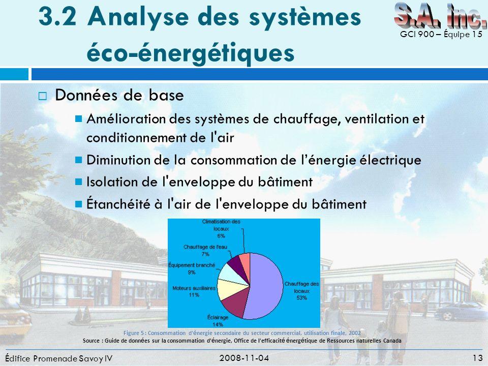 3.2 Analyse des systèmes éco-énergétiques