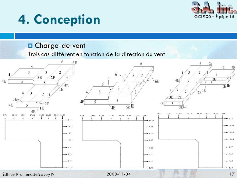 4. Conception S.A. inc. Charge de vent