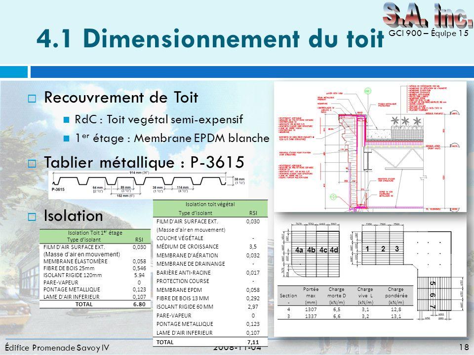 4.1 Dimensionnement du toit