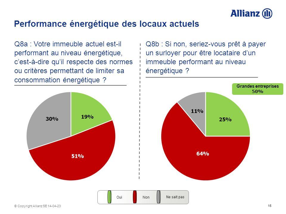 Performance énergétique des locaux actuels