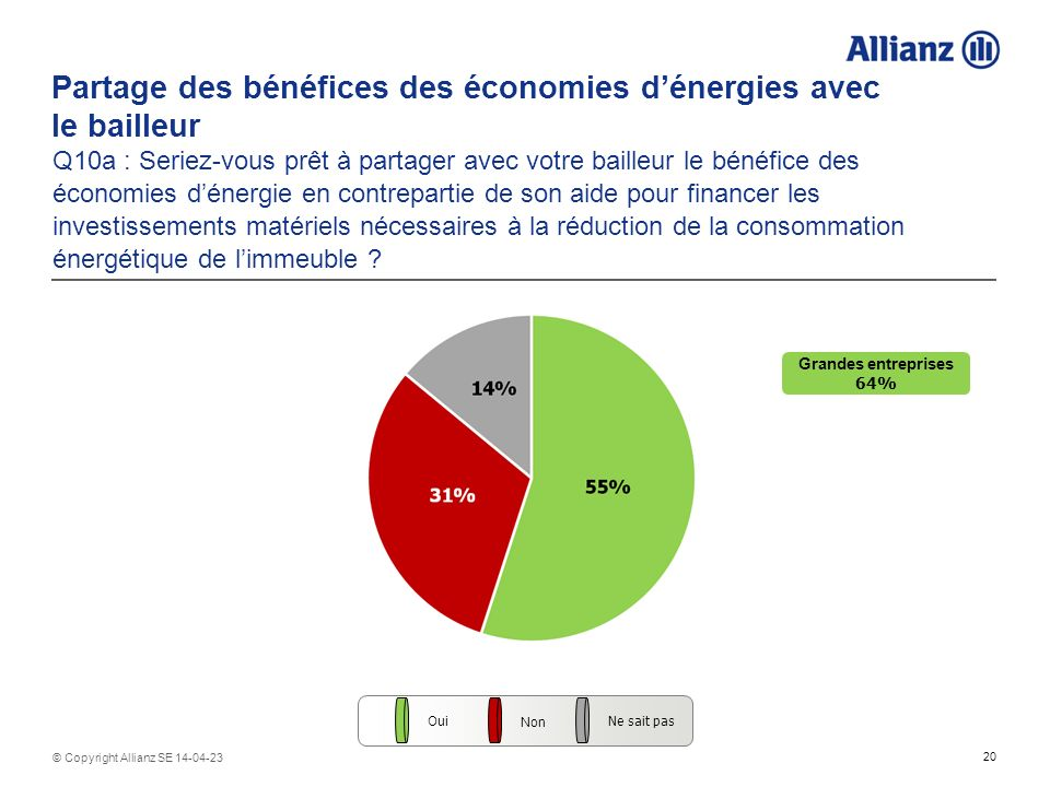 Partage des bénéfices des économies d'énergies avec le bailleur