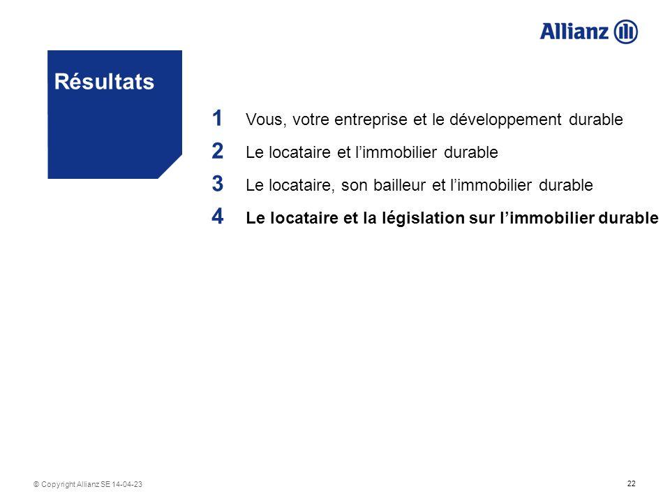 1 2 Résultats 3 4 Vous, votre entreprise et le développement durable