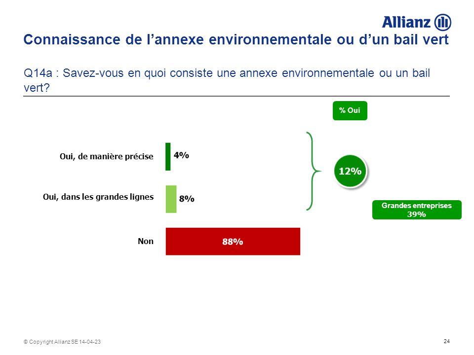 Connaissance de l'annexe environnementale ou d'un bail vert