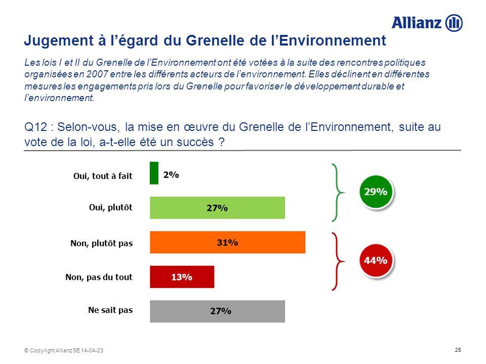 Jugement à l'égard du Grenelle de l'Environnement