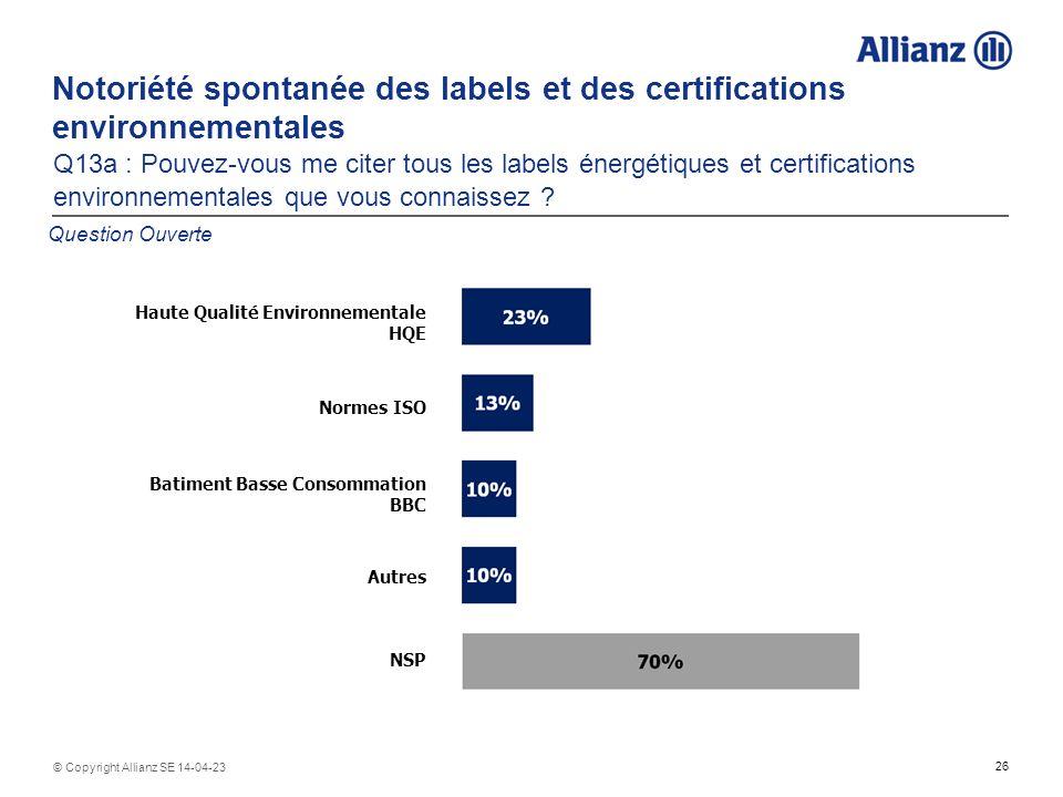 Notoriété spontanée des labels et des certifications environnementales