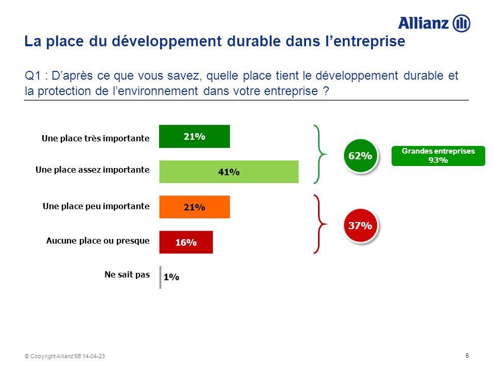 La place du développement durable dans l'entreprise