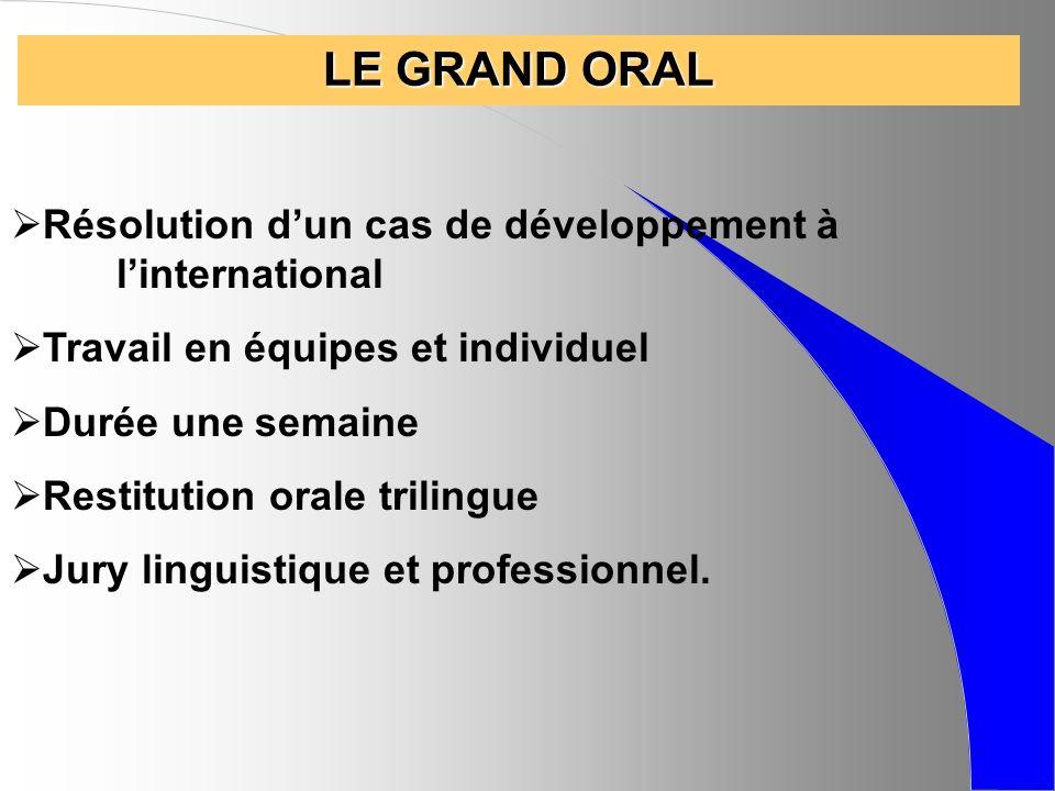 LE GRAND ORAL Résolution d'un cas de développement à l'international