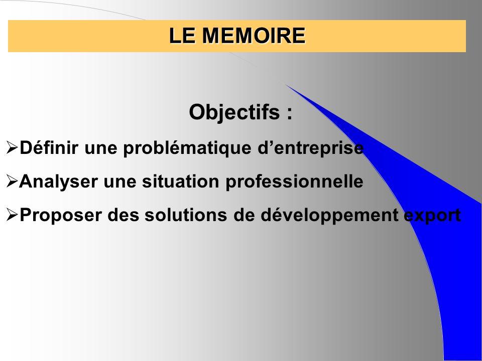 LE MEMOIRE Objectifs : Définir une problématique d'entreprise