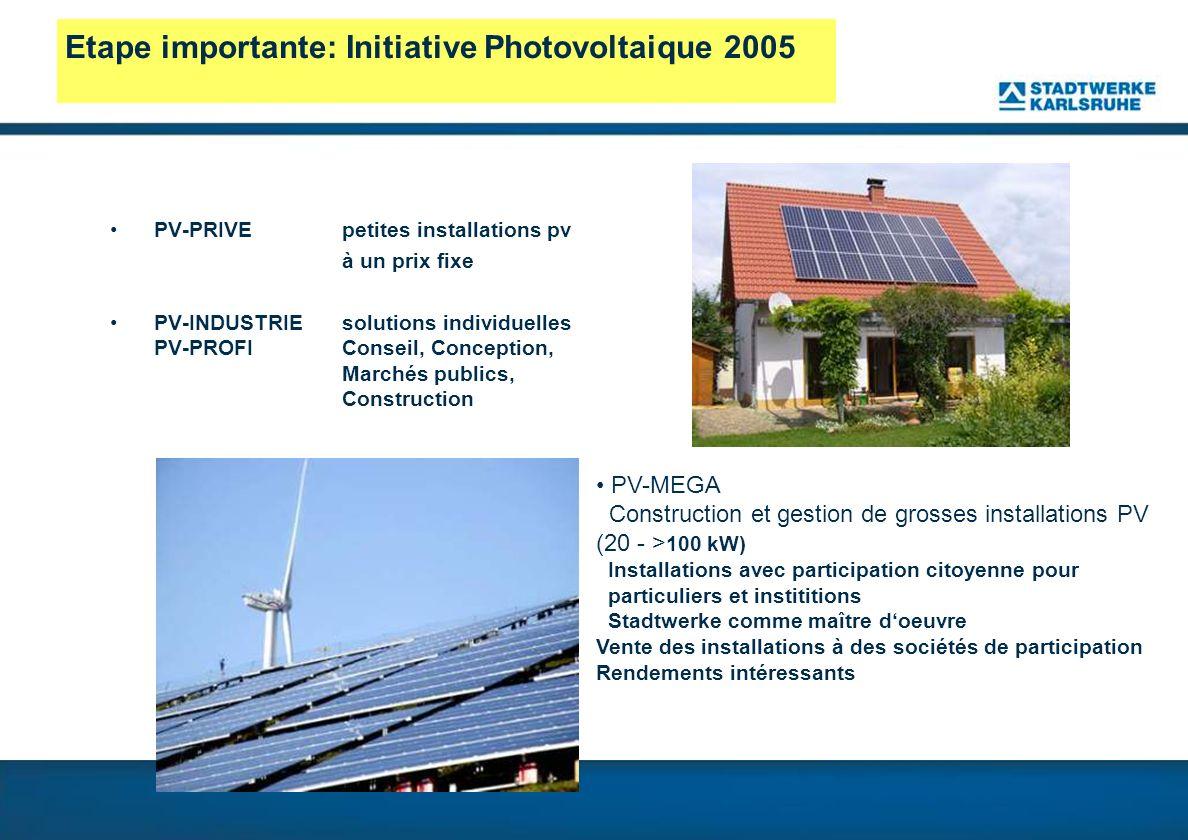 Etape importante: Initiative Photovoltaique 2005