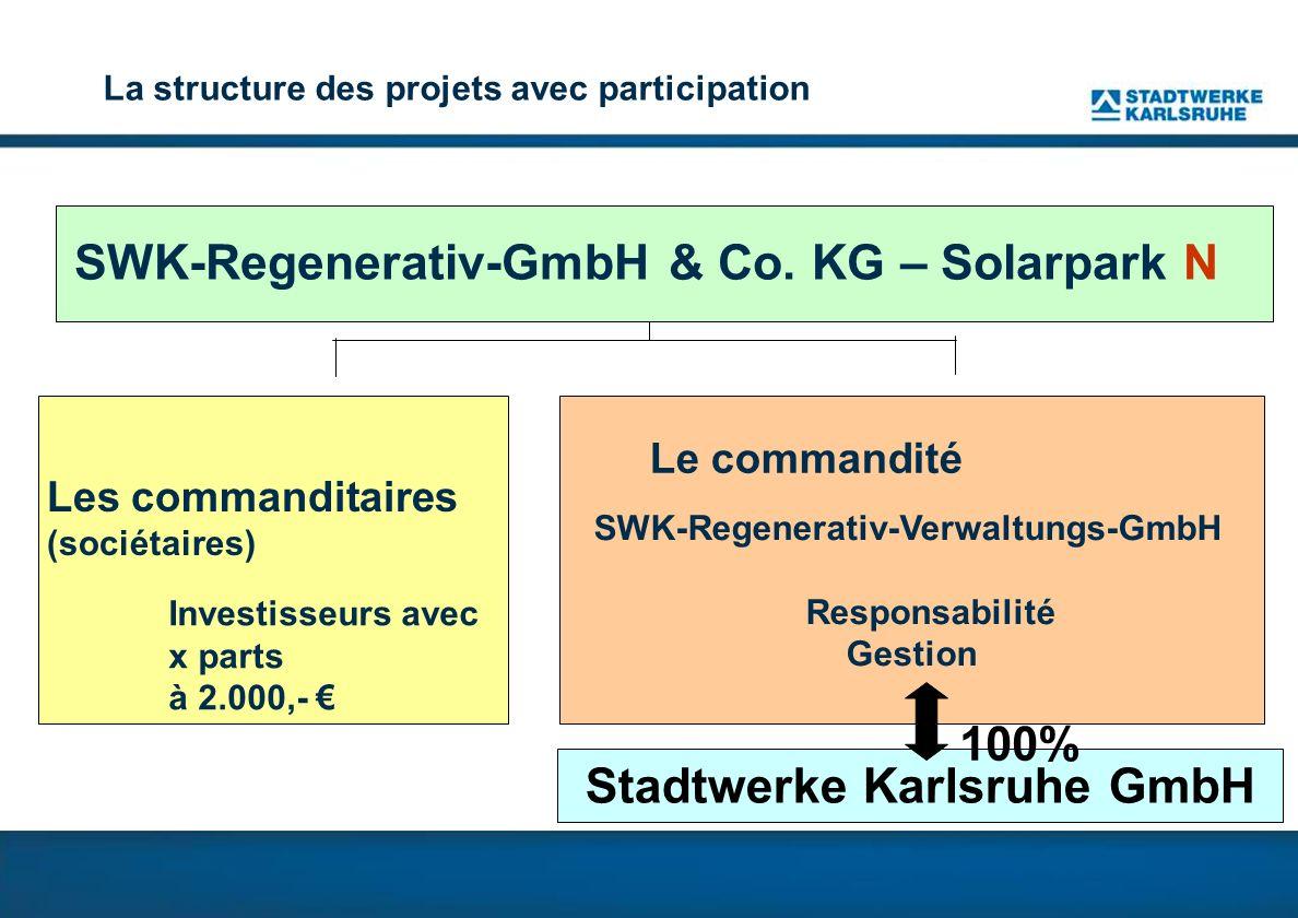 SWK-Regenerativ-Verwaltungs-GmbH Stadtwerke Karlsruhe GmbH