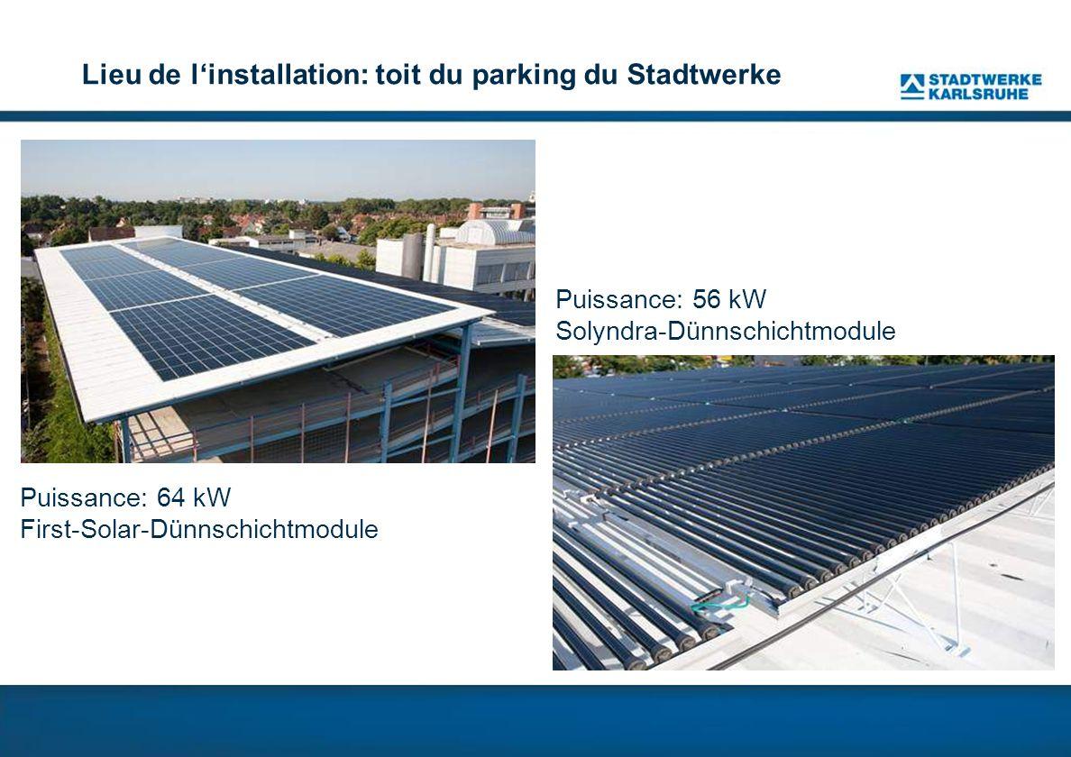 Lieu de l'installation: toit du parking du Stadtwerke