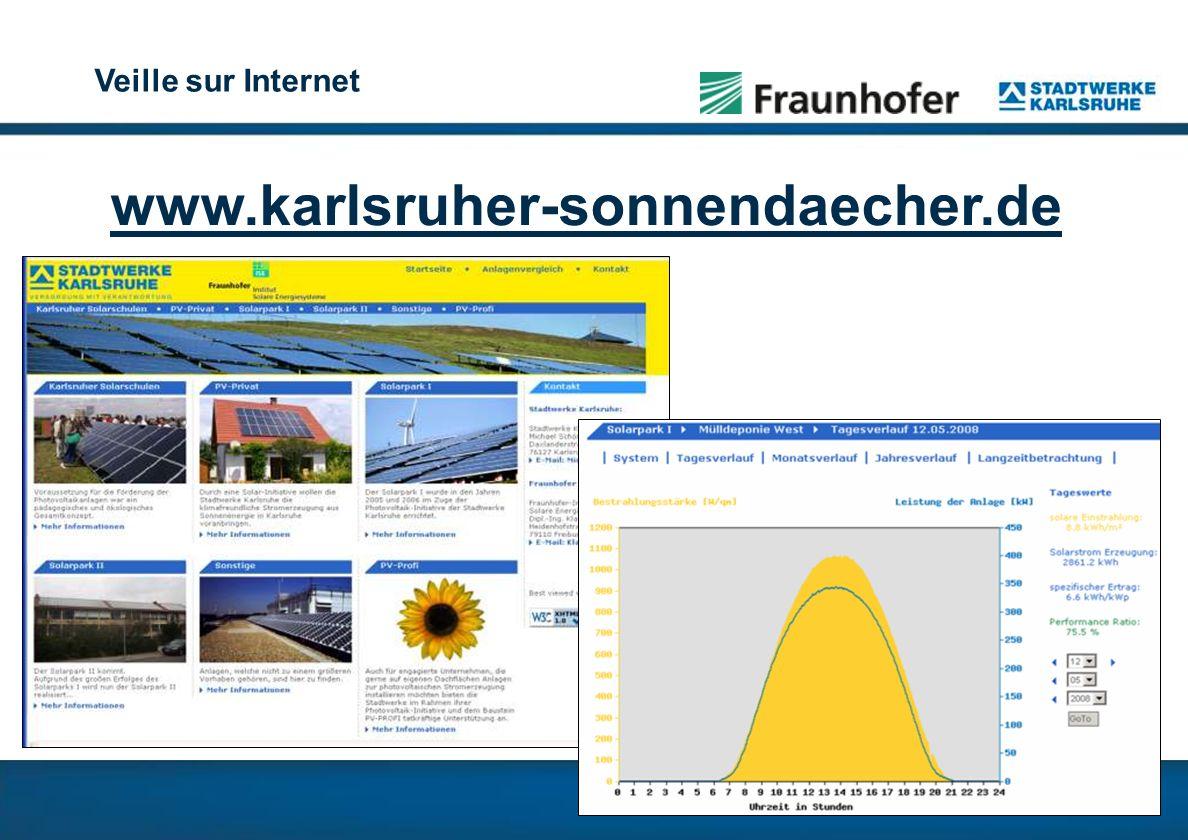 Veille sur Internet www.karlsruher-sonnendaecher.de