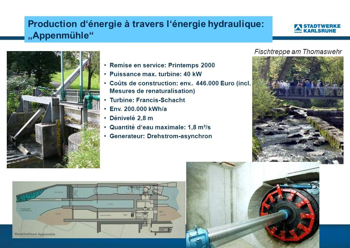 """Production d'énergie à travers l'énergie hydraulique: """"Appenmühle"""
