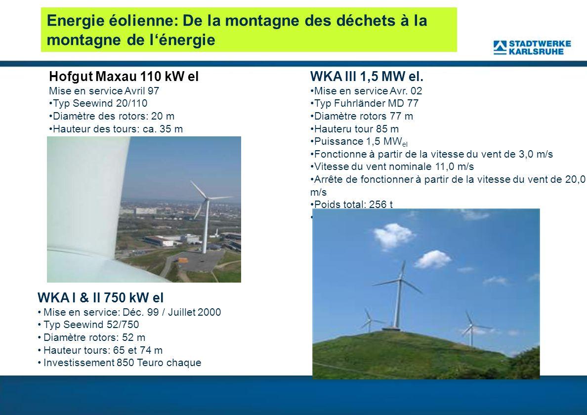 Energie éolienne: De la montagne des déchets à la montagne de l'énergie