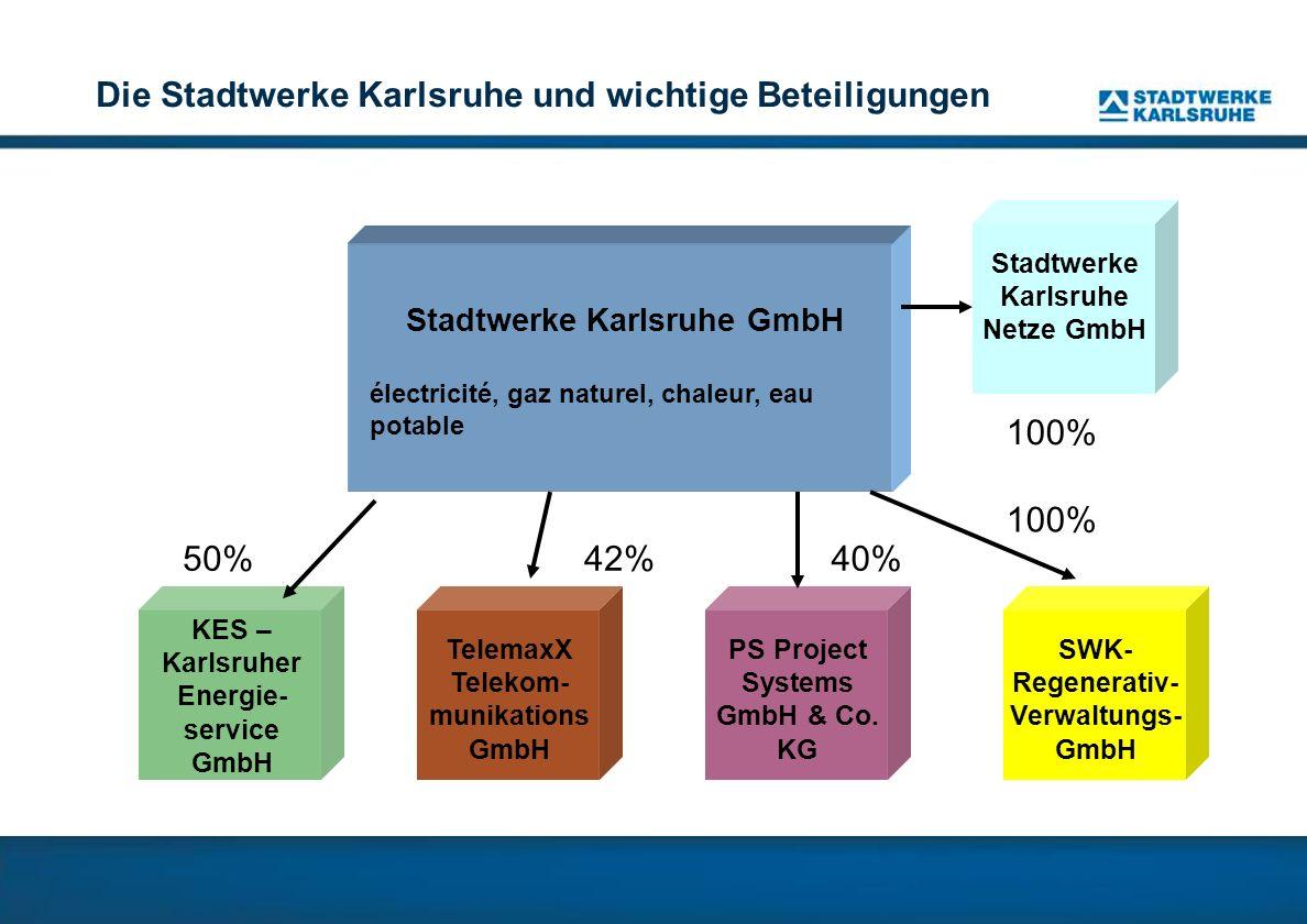 Die Stadtwerke Karlsruhe und wichtige Beteiligungen