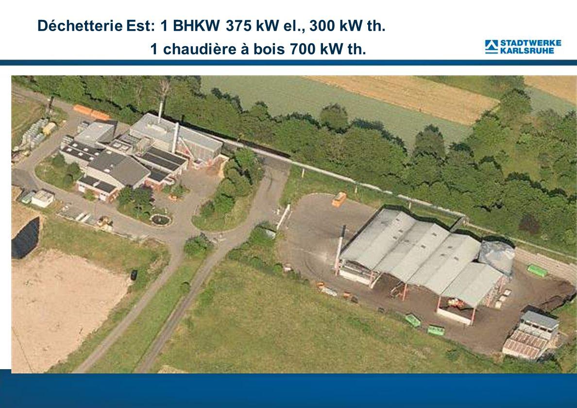 Déchetterie Est: 1 BHKW 375 kW el., 300 kW th.