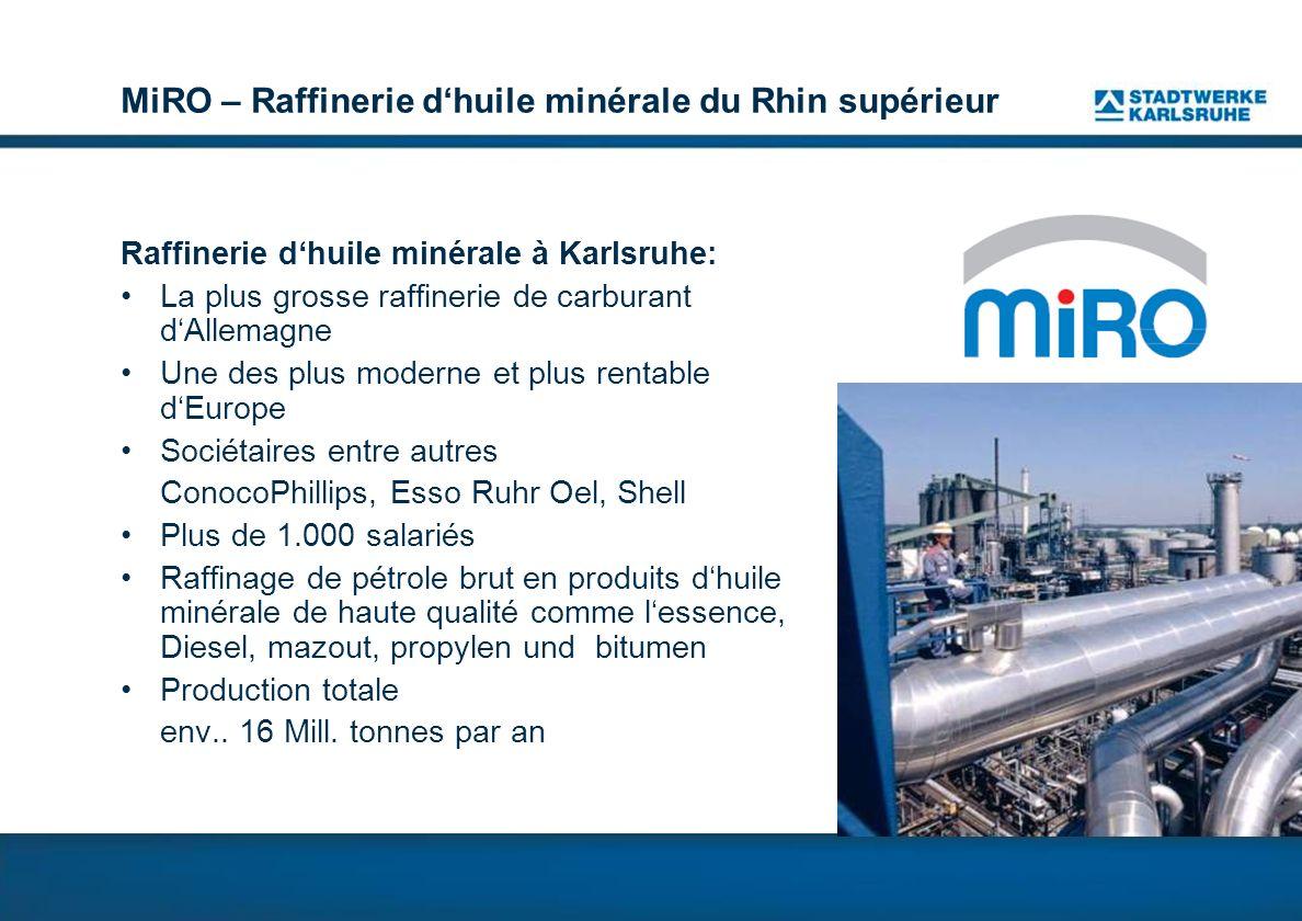 MiRO – Raffinerie d'huile minérale du Rhin supérieur