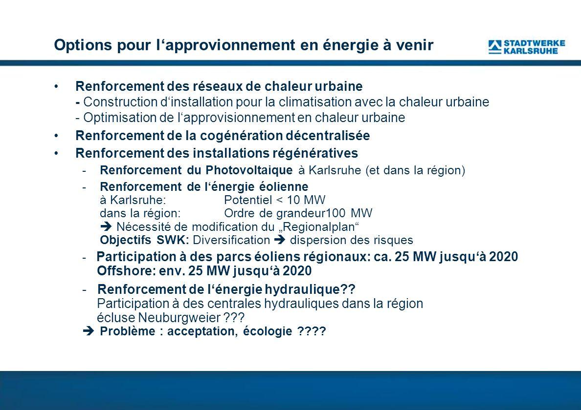Options pour l'approvionnement en énergie à venir
