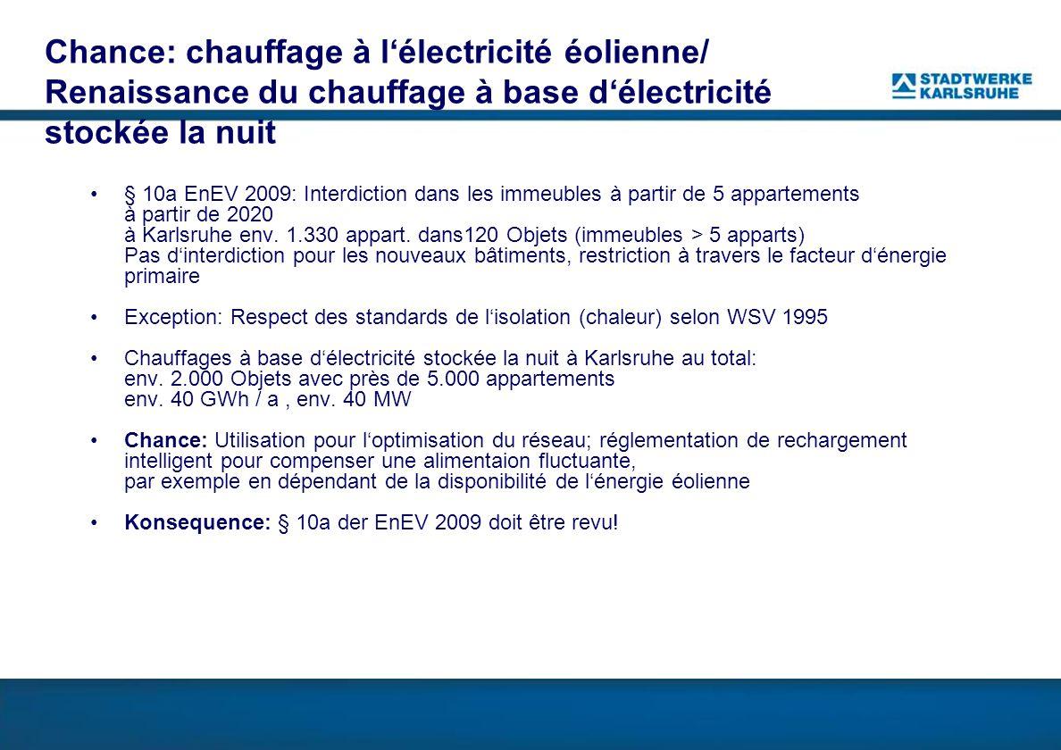 Chance: chauffage à l'électricité éolienne/ Renaissance du chauffage à base d'électricité stockée la nuit