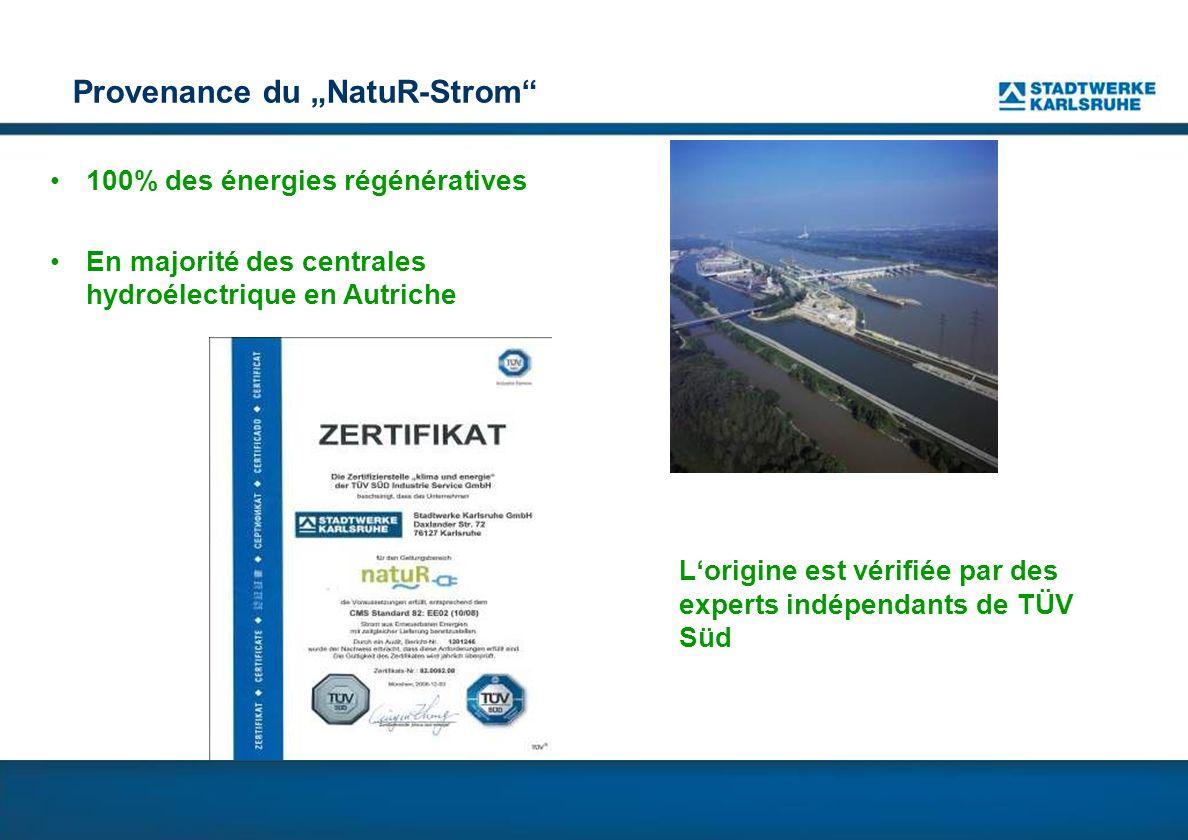 "Provenance du ""NatuR-Strom"