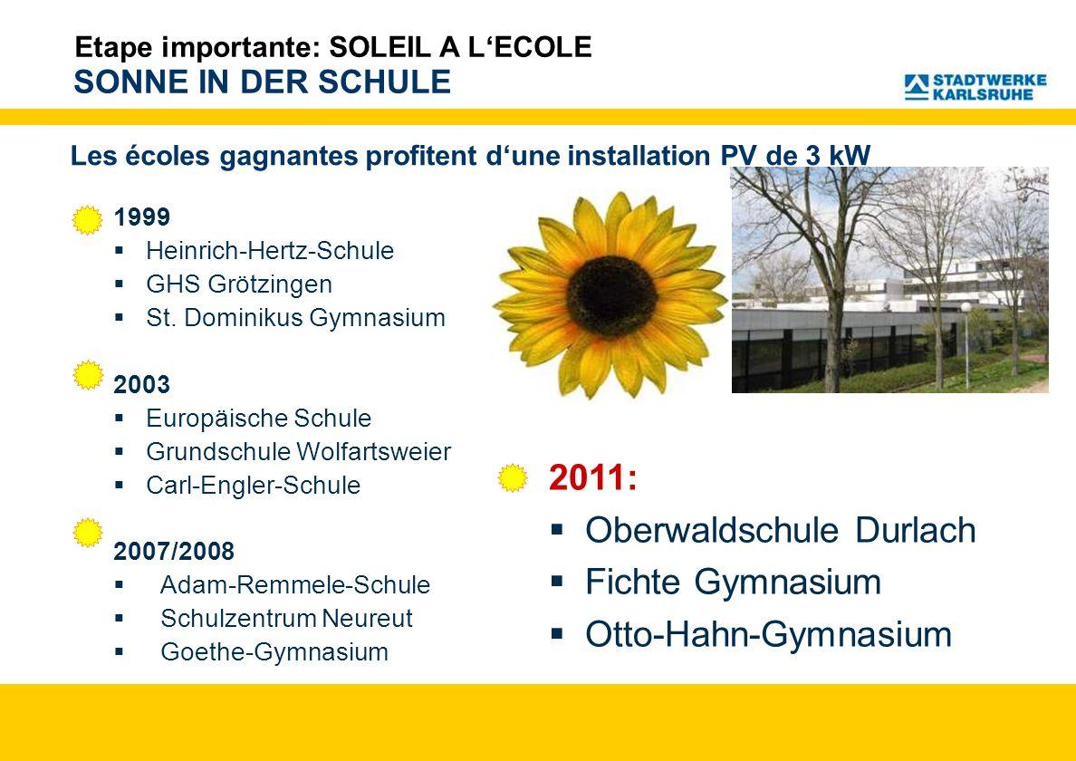 Les écoles gagnantes profitent d'une installation PV de 3 kW