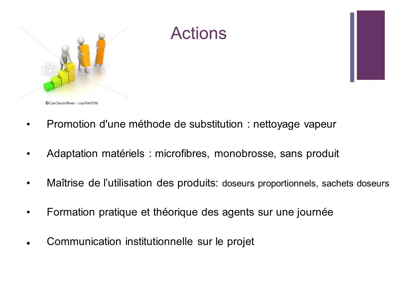 Actions Promotion d une méthode de substitution : nettoyage vapeur