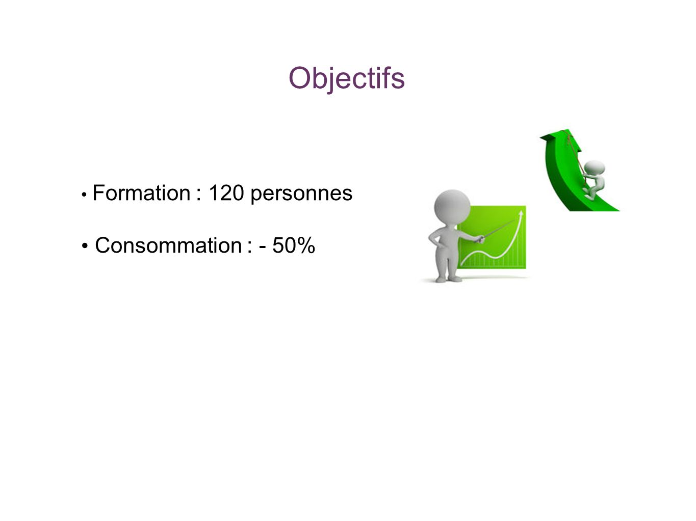 Objectifs Formation : 120 personnes Consommation : - 50%