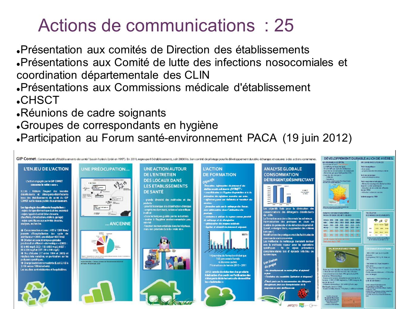 Actions de communications : 25