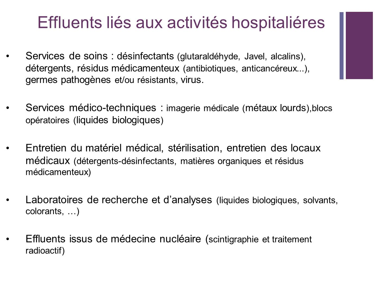 Effluents liés aux activités hospitaliéres
