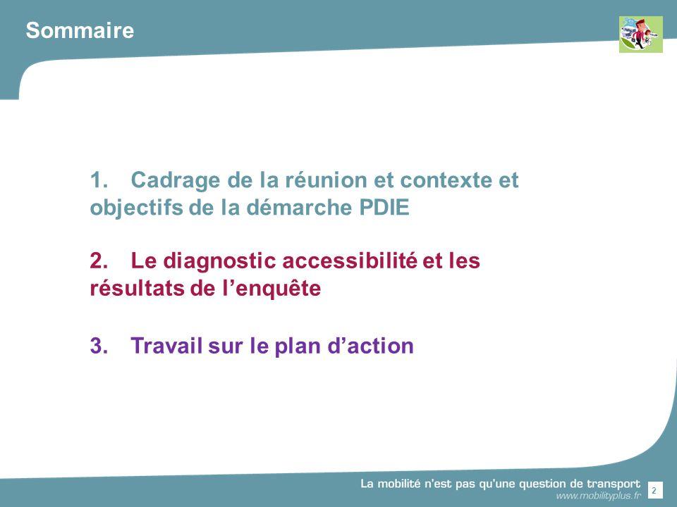 Sommaire 1. Cadrage de la réunion et contexte et objectifs de la démarche PDIE. 2. Le diagnostic accessibilité et les résultats de l'enquête.