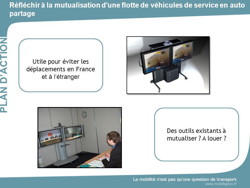 Réfléchir à la mutualisation d une flotte de véhicules de service en auto partage